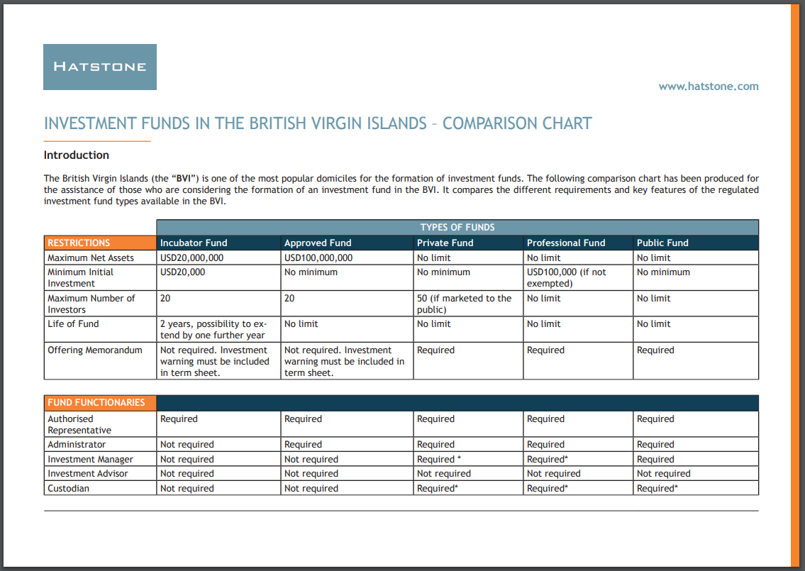 Investment Funds in the British Virgin Islands – Comparison Chart